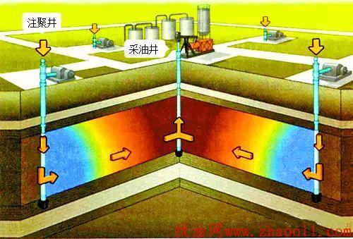 """""""定量化注水""""年增油17.4万吨"""
